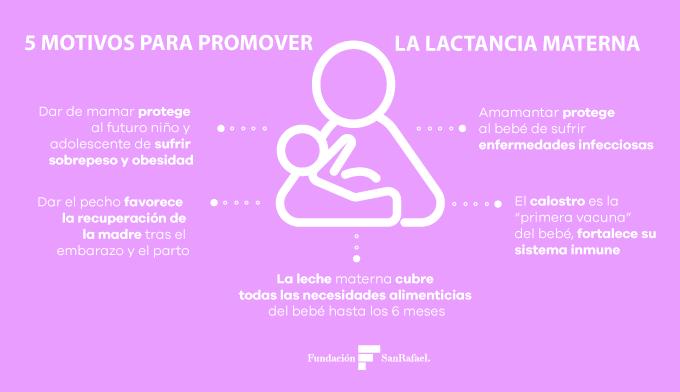 Â¿La lactancia materna reduce el riesgo de diabetes mellitus?